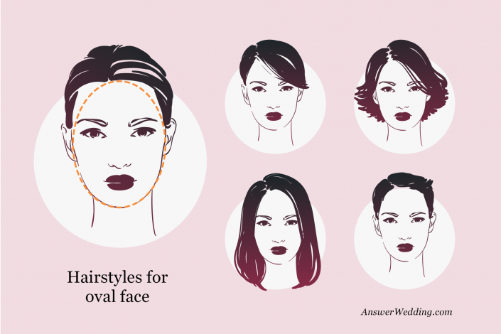 Hairstyles for a oval face