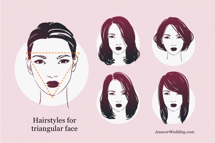 Hairstyles for triangular face